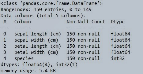 Use the info function to check the iris data set for null values